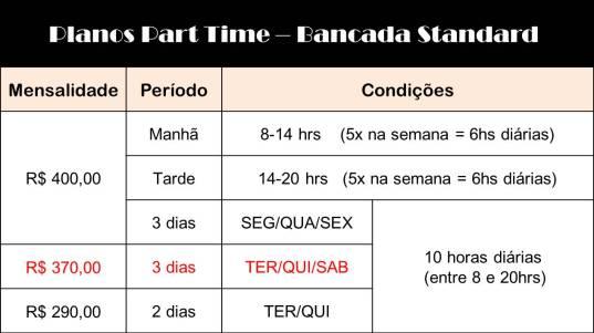 tabela part time standard